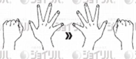 指の曲げ伸ばし