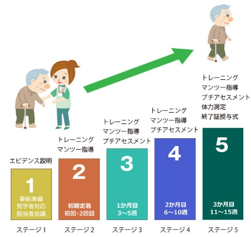 15%e9%80%b1%e3%83%81%e3%83%a3%e3%83%ac%e3%83%b3%e3%82%b8