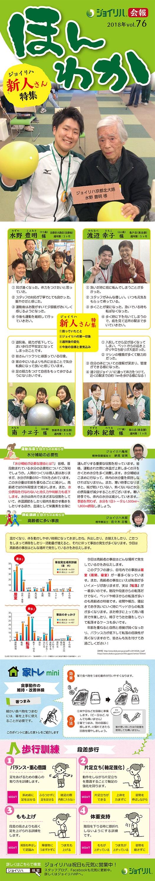 会報「ほんわか」vol.76 「ジョイリハ新人さん特集」